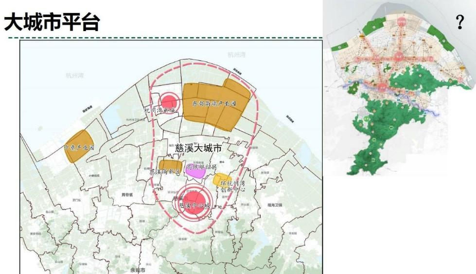 关于前湾新区最新规划图和宁波北部副城的思考